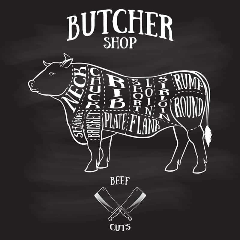 best cuts of beef for grilling